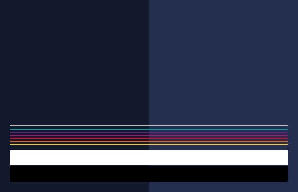Koerber Digital Farben