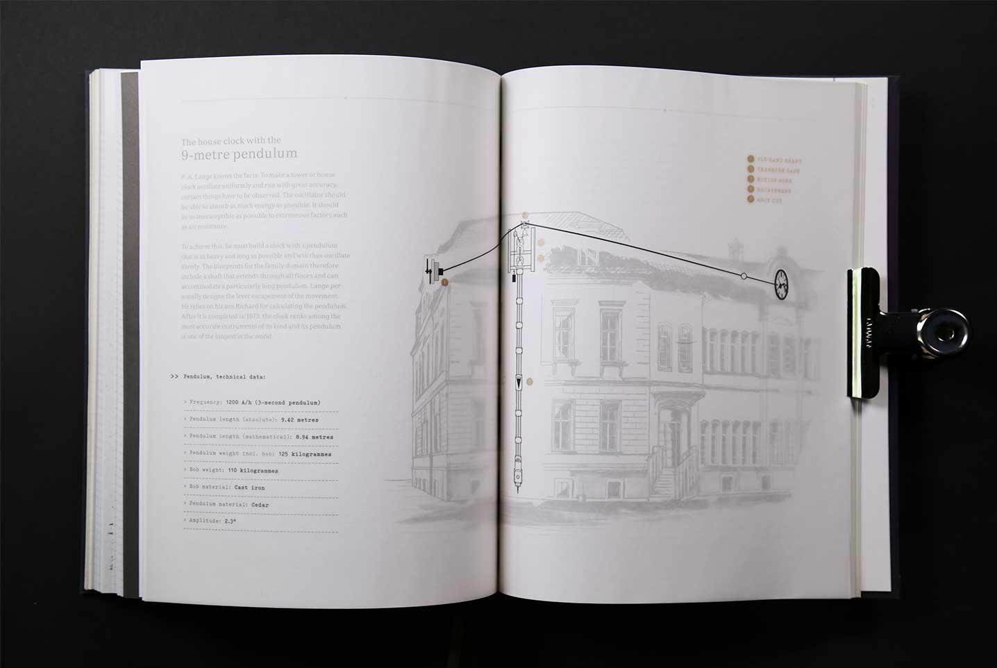Lange & Söhne Innenseite Haus Konstruktion