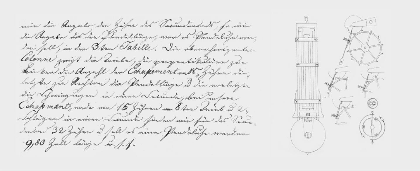 Lange & Söhne Skizze Handschrift