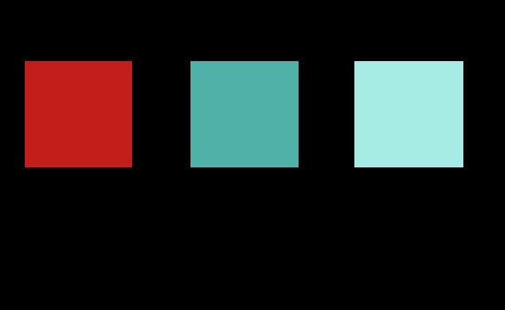 Tank und Rast raststaetten.de Basic Elements Colour