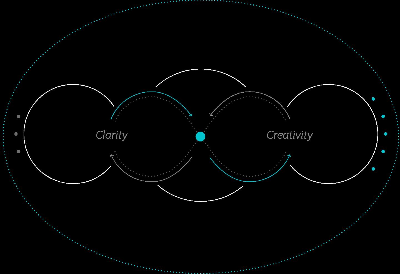 Truffle Bay – Grafik Prozess desktop